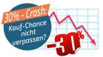 Zalando: Den Crash zum Einstieg nutzen?