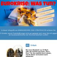 Eurokrise Fremdwährungen