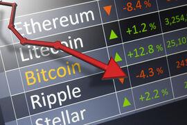Bitcoin – Warum der Preis der Digitalwährung fällt