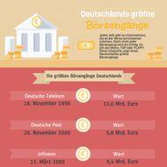 Börsengänge Deutschlands, IPO