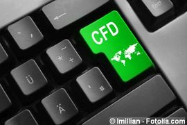 Cfd Strategie Dax