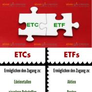 ETCs vs. ETFs