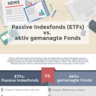 ETFs und Fonds