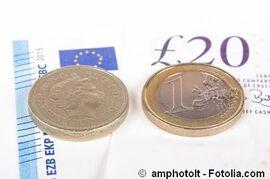 Euro Britisches Pfund EUR/GBP