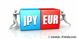 Euro Yen EUR/JPY
