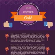 Gold Vorteile vs. Nachteile