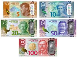 Neuseeländische Dollar Kurs