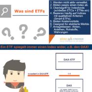 was sind ETFs