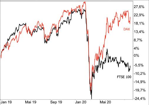 britische aktien kaufen